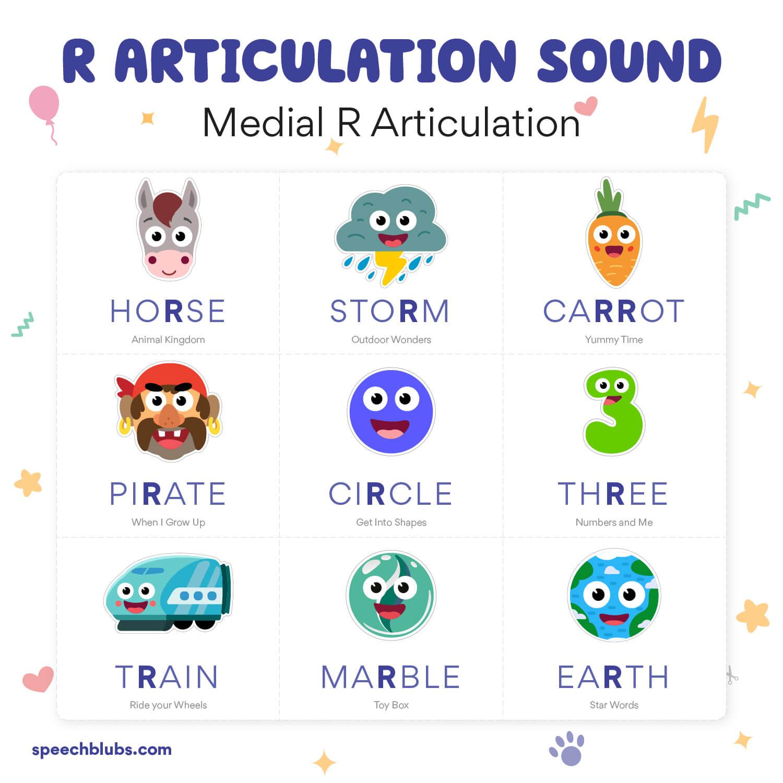 Medial R Articulation