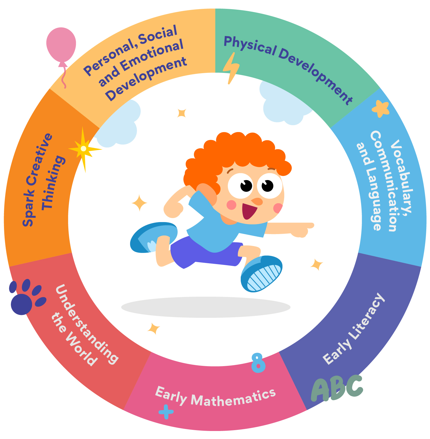7 benefits of play for children