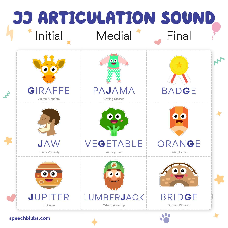 Articulation JJ