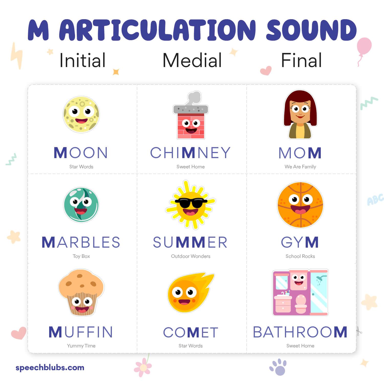 Articulation Bingo M Sound