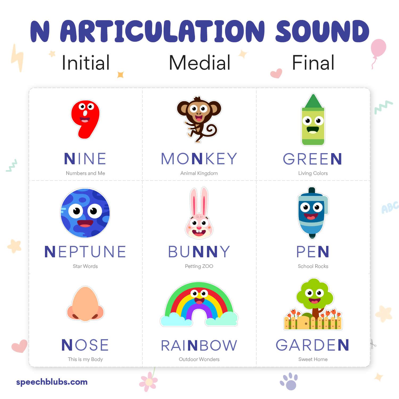 Articulation Bingo N Sound
