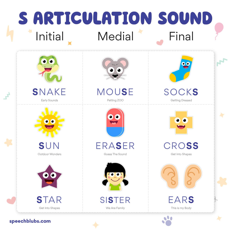 Articulation Bingo S Sound