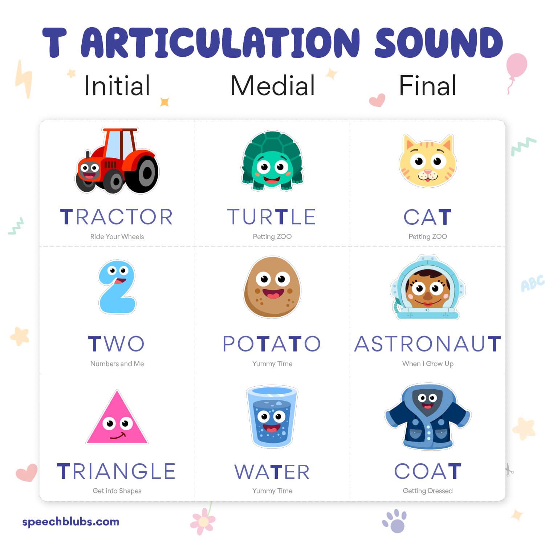 Articulation Bingo T Sound