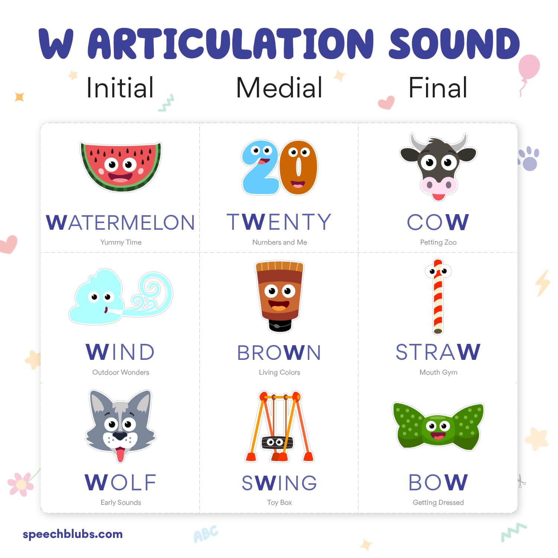 Articulation Bingo W Sound