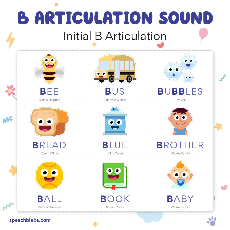 Initial B Articulation