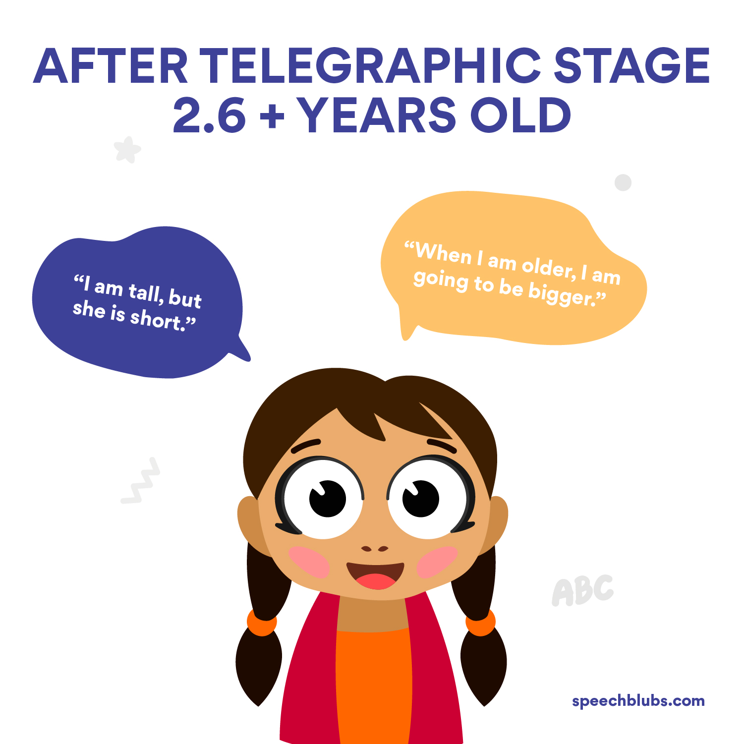 Language Development for Kids 3 years old