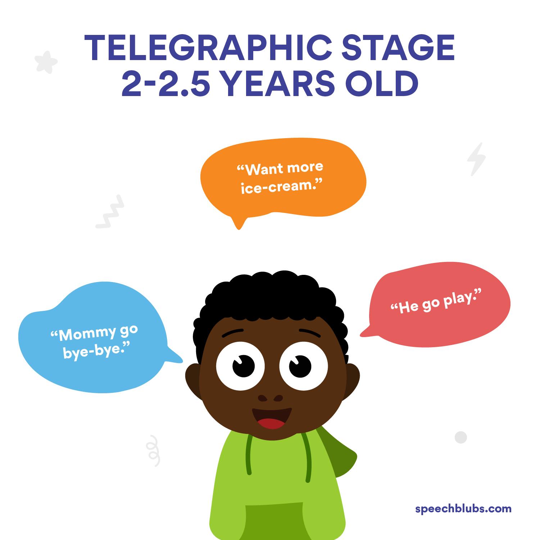 Combine words, make sentences - Toddler Language Development 2 years old