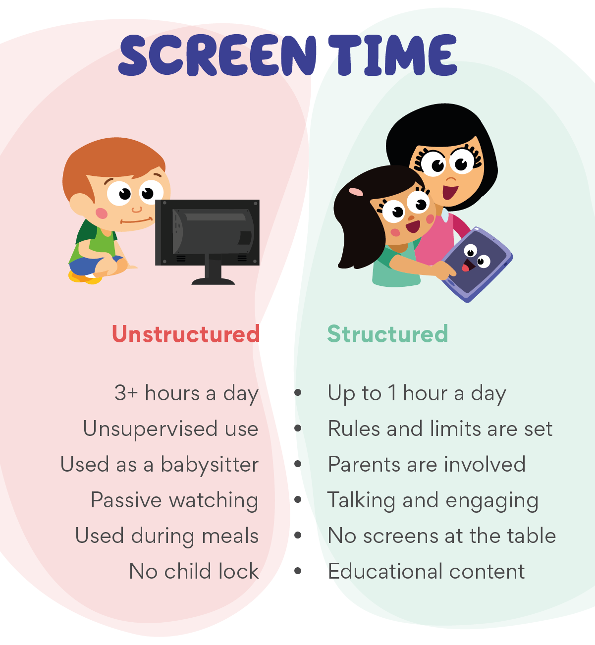 Speech Blubs is an example of structured screen time