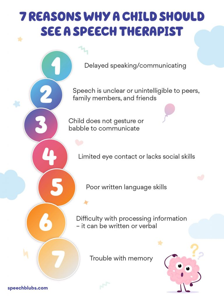 7 Reasons Why a Child Should See a Speech Therapist