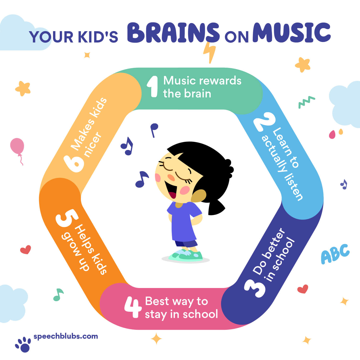 Your Kids's Brains on music